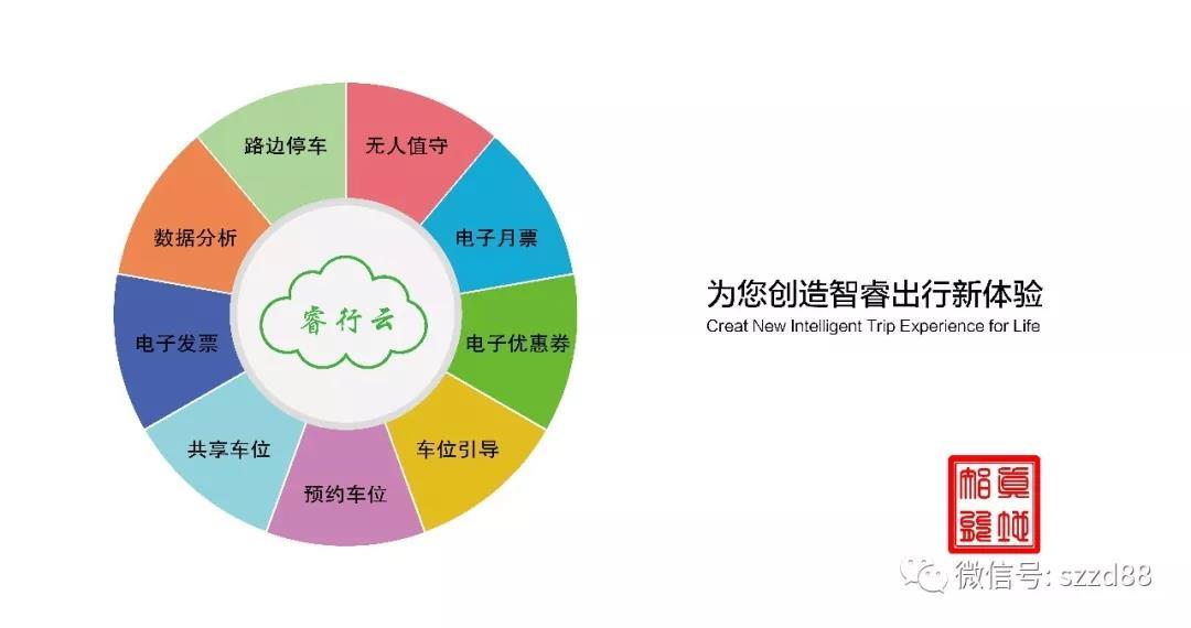 真地智能,邀您共赏,2018,北京安博会,2018北京安博会